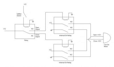 Ford Upfitter Switches Wiring Diagram from www.fordraptorforum.com